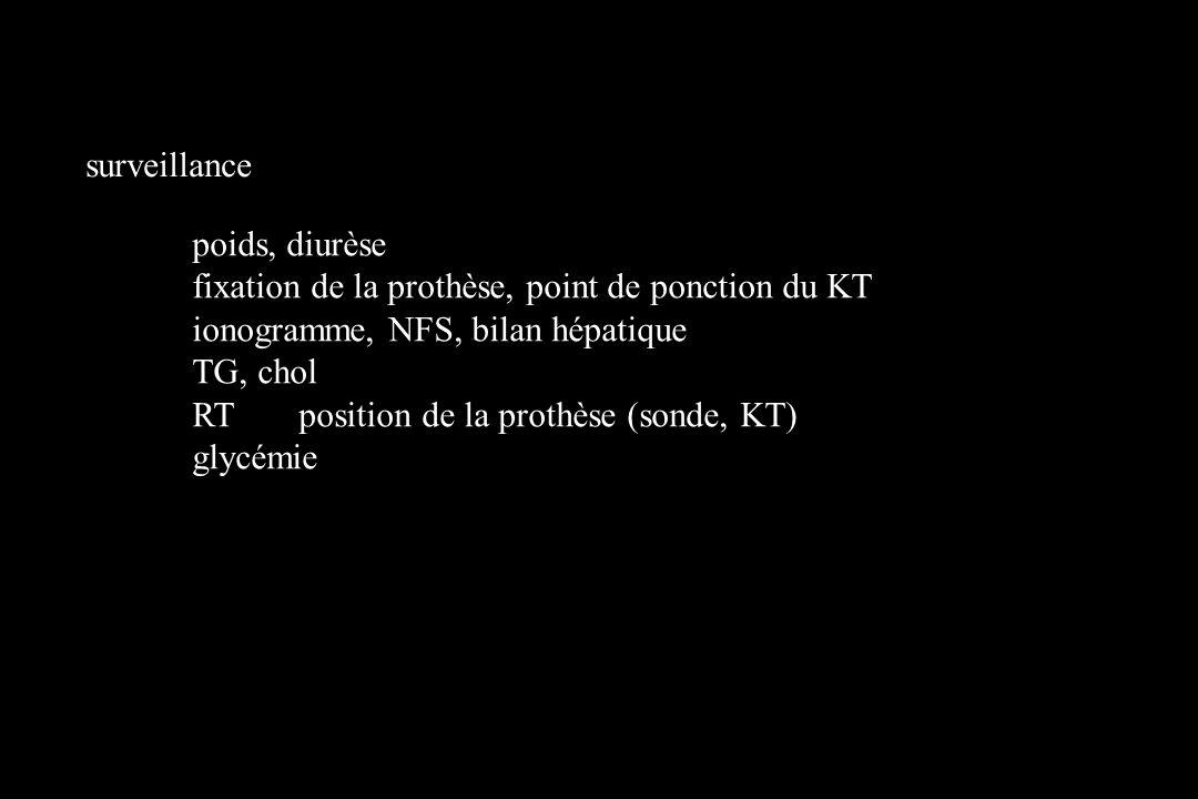 poids, diurèse fixation de la prothèse, point de ponction du KT ionogramme, NFS, bilan hépatique TG, chol RTposition de la prothèse (sonde, KT) glycém