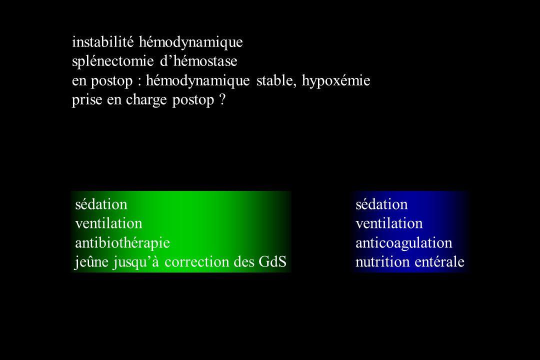 instabilité hémodynamique splénectomie dhémostase en postop : hémodynamique stable, hypoxémie prise en charge postop ? sédation ventilation antibiothé