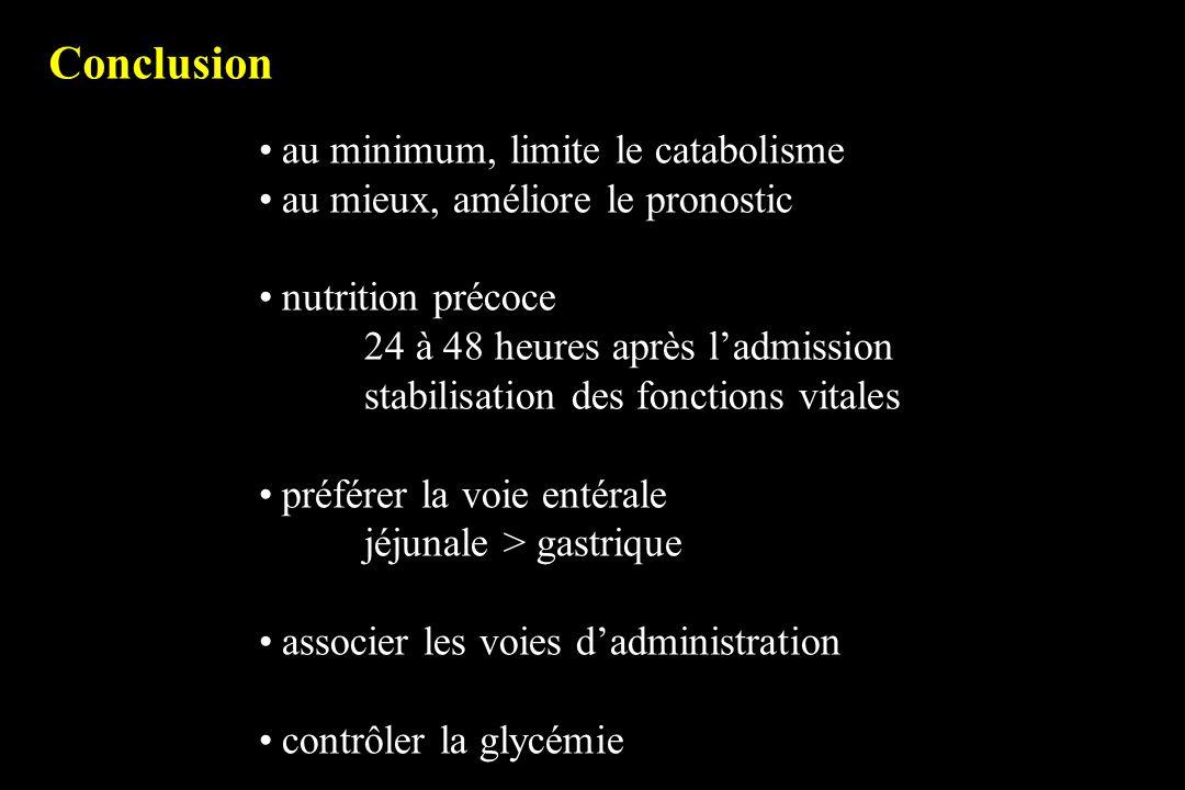 Conclusion au minimum, limite le catabolisme au mieux, améliore le pronostic nutrition précoce 24 à 48 heures après ladmission stabilisation des fonct