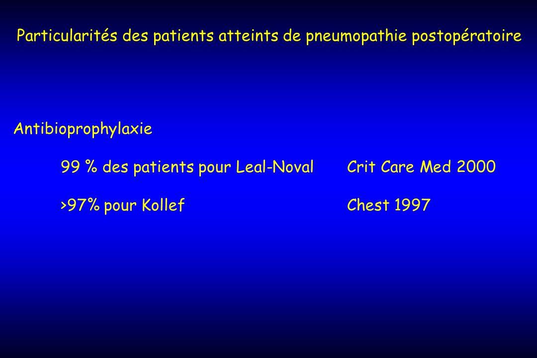 Particularités des patients atteints de pneumopathie postopératoire Antibioprophylaxie 99 % des patients pour Leal-NovalCrit Care Med 2000 >97% pour K