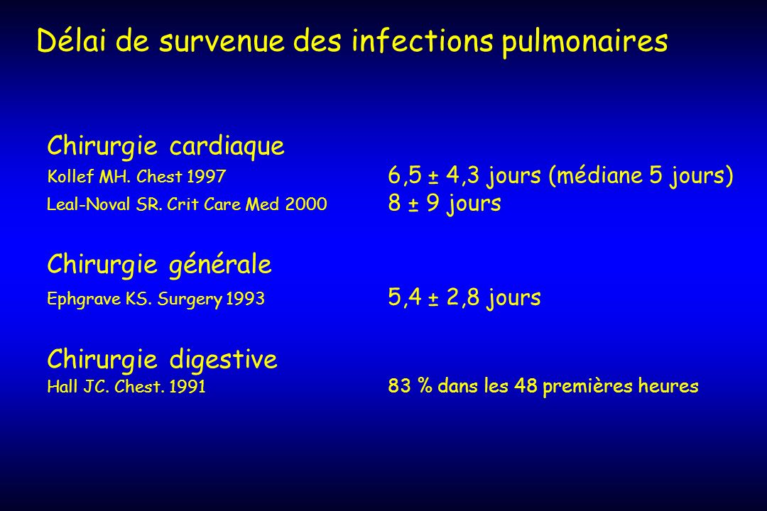 Chirurgie cardiaque Kollef MH. Chest 1997 6,5 ± 4,3 jours (médiane 5 jours) Leal-Noval SR. Crit Care Med 2000 8 ± 9 jours Chirurgie générale Ephgrave