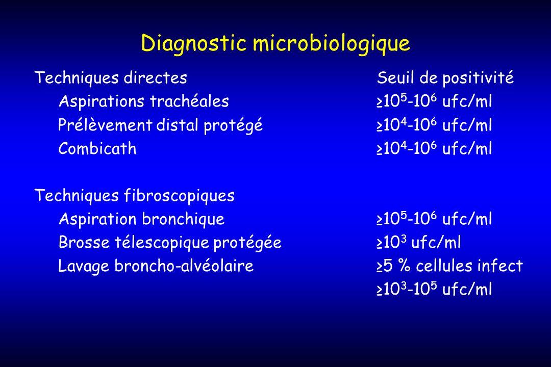 Diagnostic microbiologique Techniques directesSeuil de positivité Aspirations trachéales10 5 -10 6 ufc/ml Prélèvement distal protégé10 4 -10 6 ufc/ml