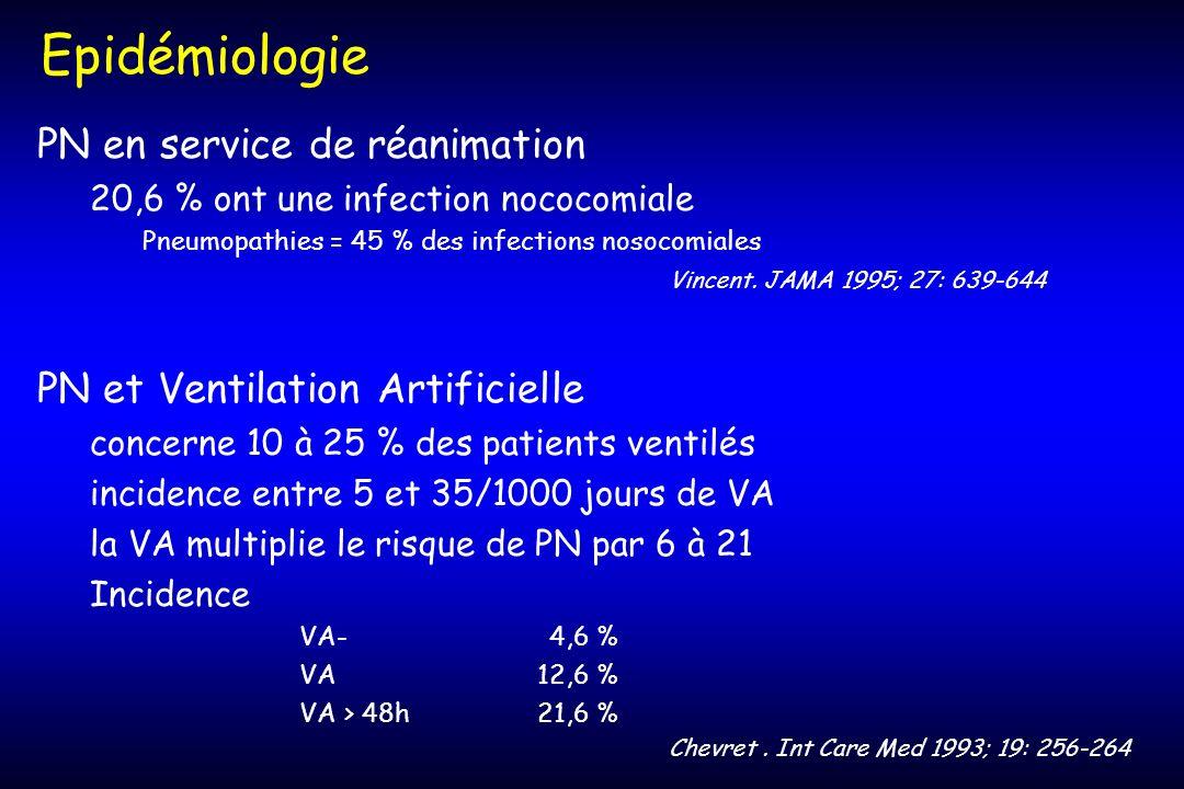 Mortalité attribuable à la pneumopathie Fagon Am J med 1993;94:928 Mortalité avec Pneumopathie noso 54% (cas) vs 27% (témoins) Mortalité attribuable 27% (RR 2,0) Rello Chest 1991;100:439 Mortalité avec Pneumopathie noso 42% (cas) vs 37% (témoins) Augmente la durée de séjour 26 vs 16 J Baker AJRCCM 1996;153:343 polytraumatisés Mortalité avec Pneumopathie noso 24% (cas) vs 24% (témoins) Pas dAugmentation de la durée de séjour