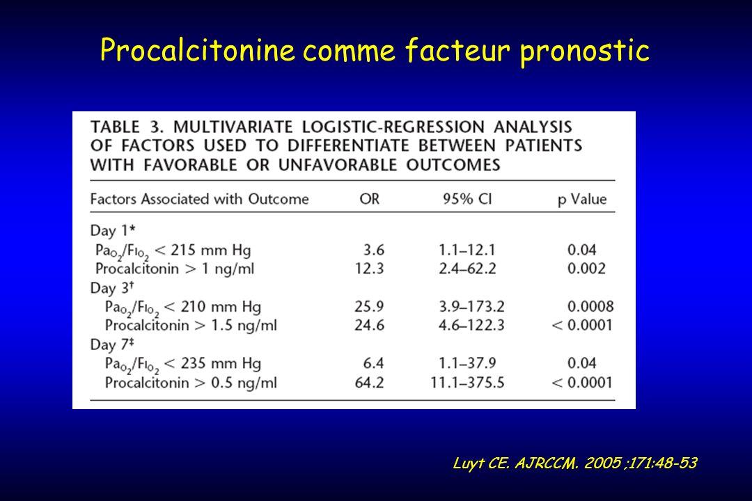 Procalcitonine comme facteur pronostic Luyt CE. AJRCCM. 2005 ;171:48-53