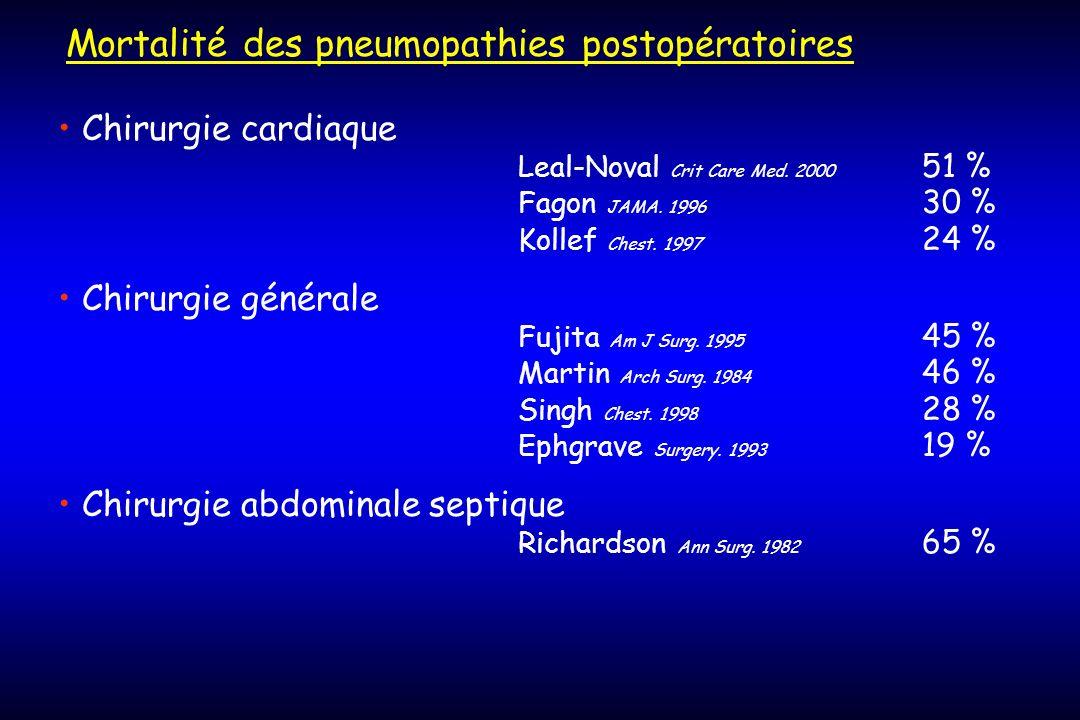 Mortalité des pneumopathies postopératoires Chirurgie cardiaque Leal-Noval Crit Care Med. 2000 51 % Fagon JAMA. 1996 30 % Kollef Chest. 1997 24 % Chir