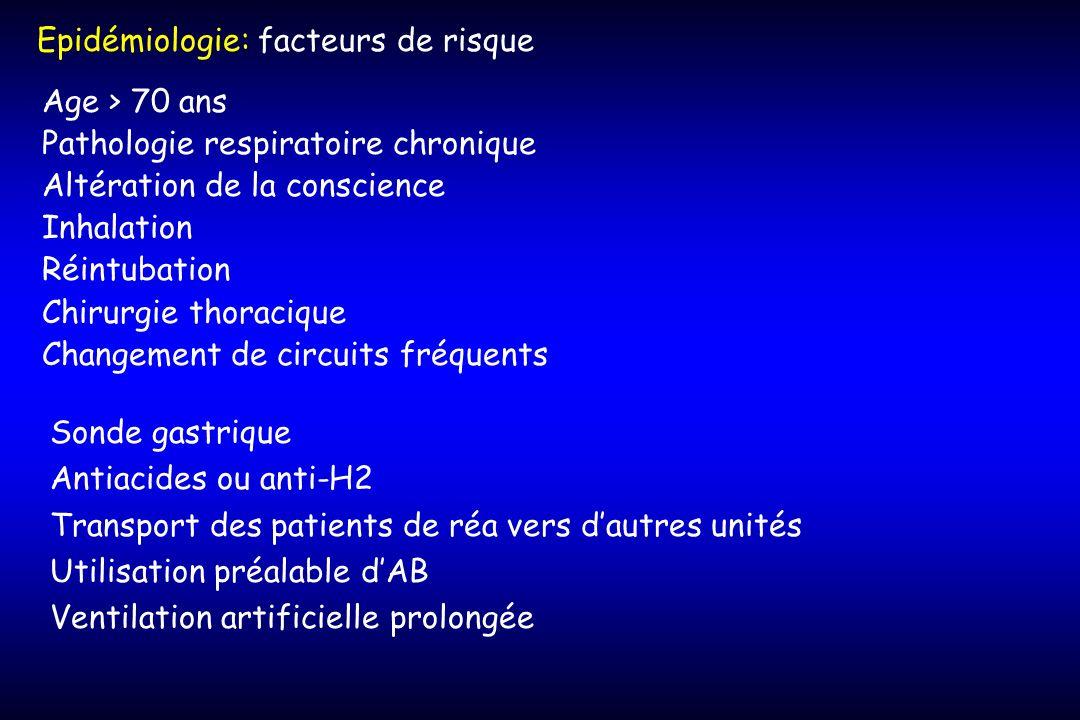 Mahul, Intensive Care Med, 1992 Micro-inhalations La sonde dintubation na pas de rôle protecteur, au contraire réservoir 10 10 bactéries/ml