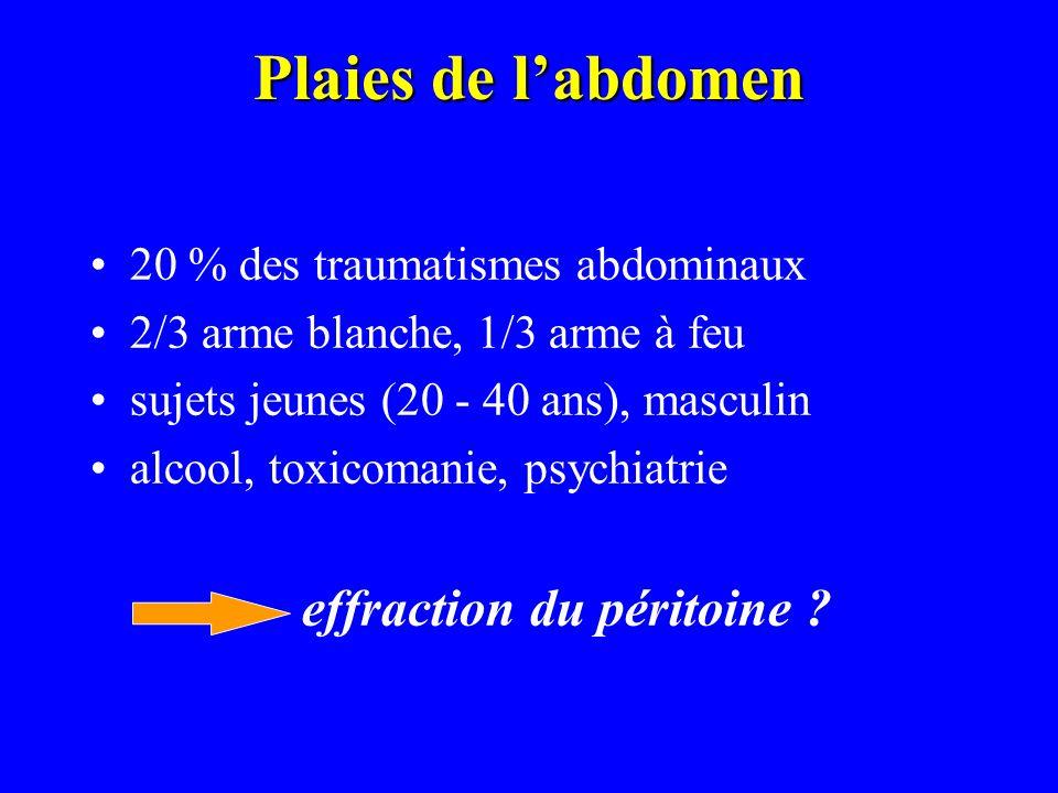 Plaies de labdomen 20 % des traumatismes abdominaux 2/3 arme blanche, 1/3 arme à feu sujets jeunes (20 - 40 ans), masculin alcool, toxicomanie, psychi