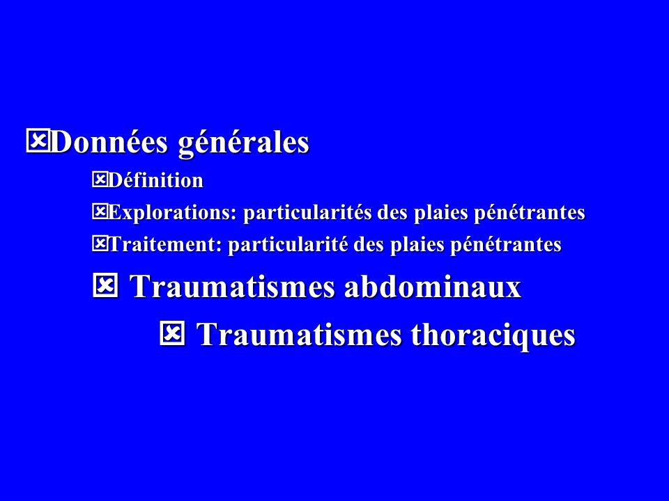 Plaies abdominales antérieures Ponction Lavage Péritonéale « PLP »: –gold standard des années 80 –positif sang > 10mL, > 10 000 GR/mL > 500 GB / mL, liquide digestif, bile Amylase > 20 UI/mL, Phospatase alcaline > 3 UI/mL –très sensible : laparotomie blanche 5 à 25 % –ignore les lésions rétropéritonéales et diaphragmatiques –morbidité faible < 1 %