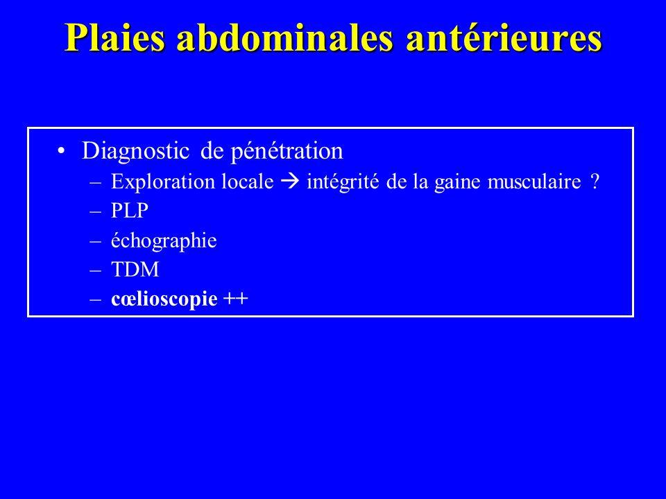 Plaies abdominales antérieures Diagnostic de pénétration –Exploration locale intégrité de la gaine musculaire ? –PLP –échographie –TDM –cœlioscopie ++