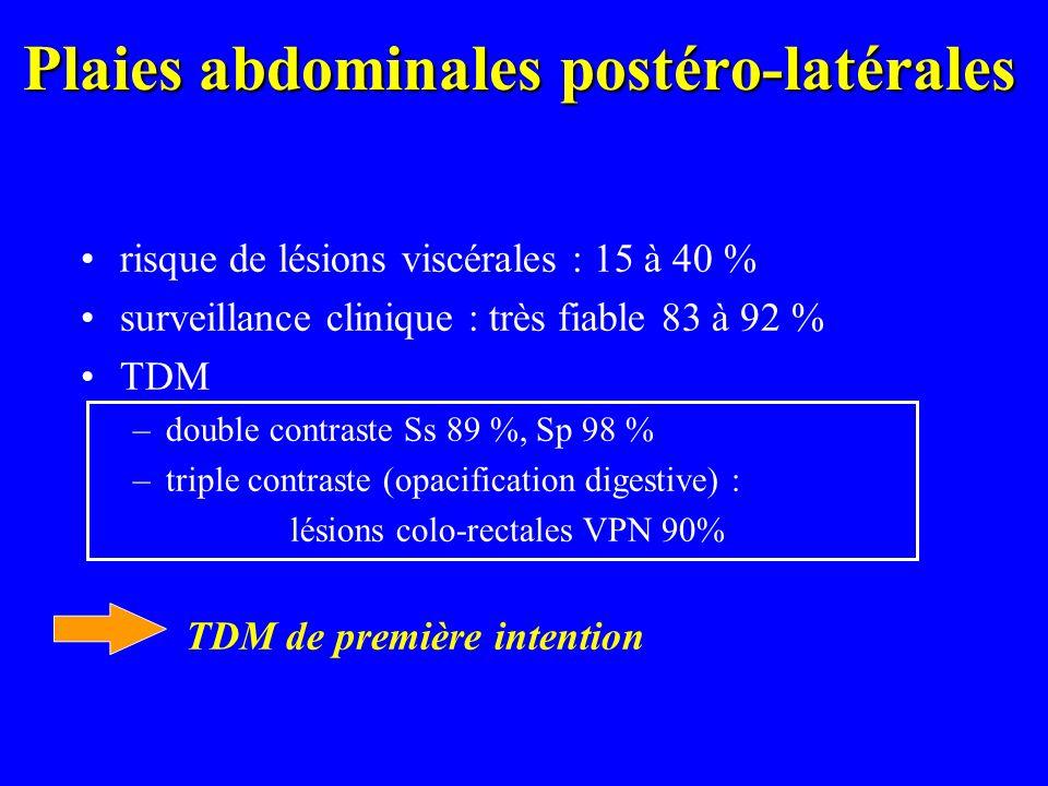 Plaies abdominales postéro-latérales risque de lésions viscérales : 15 à 40 % surveillance clinique : très fiable 83 à 92 % TDM –double contraste Ss 8