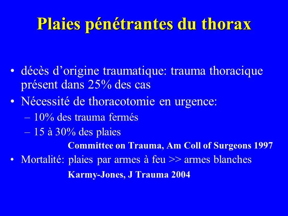 Plaies pénétrantes du thorax décès dorigine traumatique: trauma thoracique présent dans 25% des cas Nécessité de thoracotomie en urgence: –10% des tra