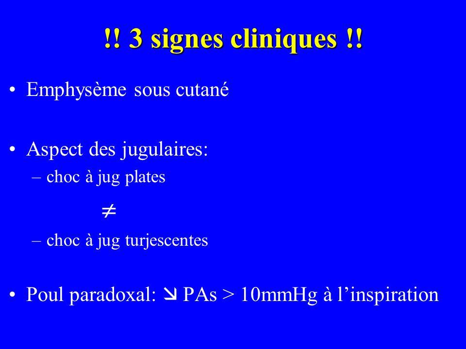 !! 3 signes cliniques !! Emphysème sous cutané Aspect des jugulaires: –choc à jug plates –choc à jug turjescentes Poul paradoxal: PAs > 10mmHg à linsp