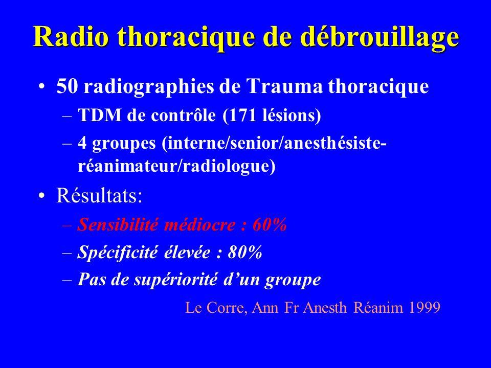 Radio thoracique de débrouillage 50 radiographies de Trauma thoracique –TDM de contrôle (171 lésions) –4 groupes (interne/senior/anesthésiste- réanima