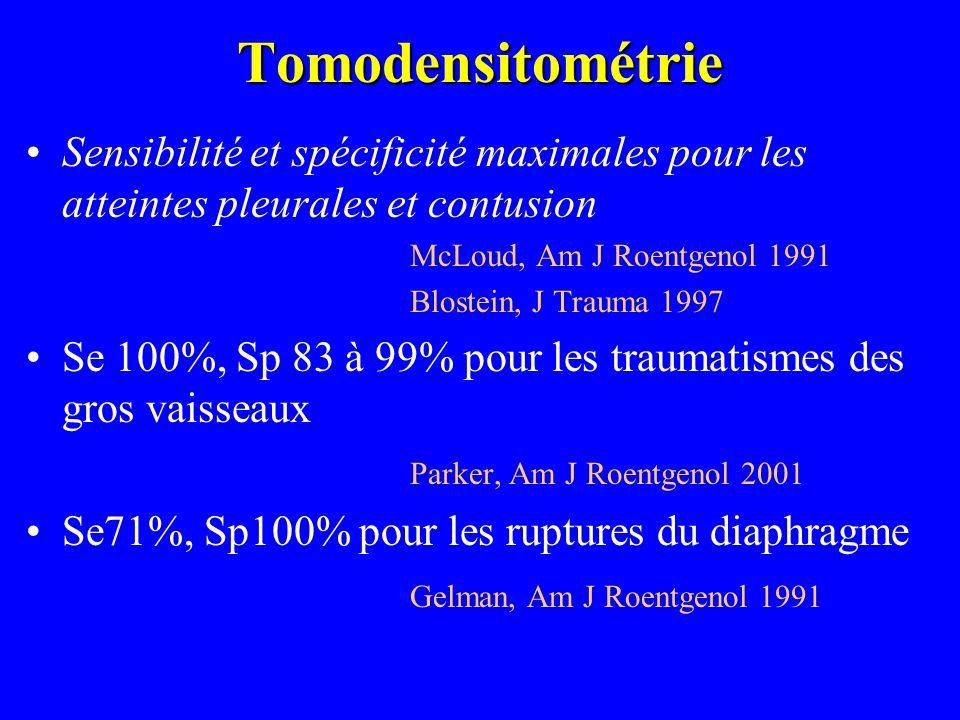 Tomodensitométrie Sensibilité et spécificité maximales pour les atteintes pleurales et contusion McLoud, Am J Roentgenol 1991 Blostein, J Trauma 1997