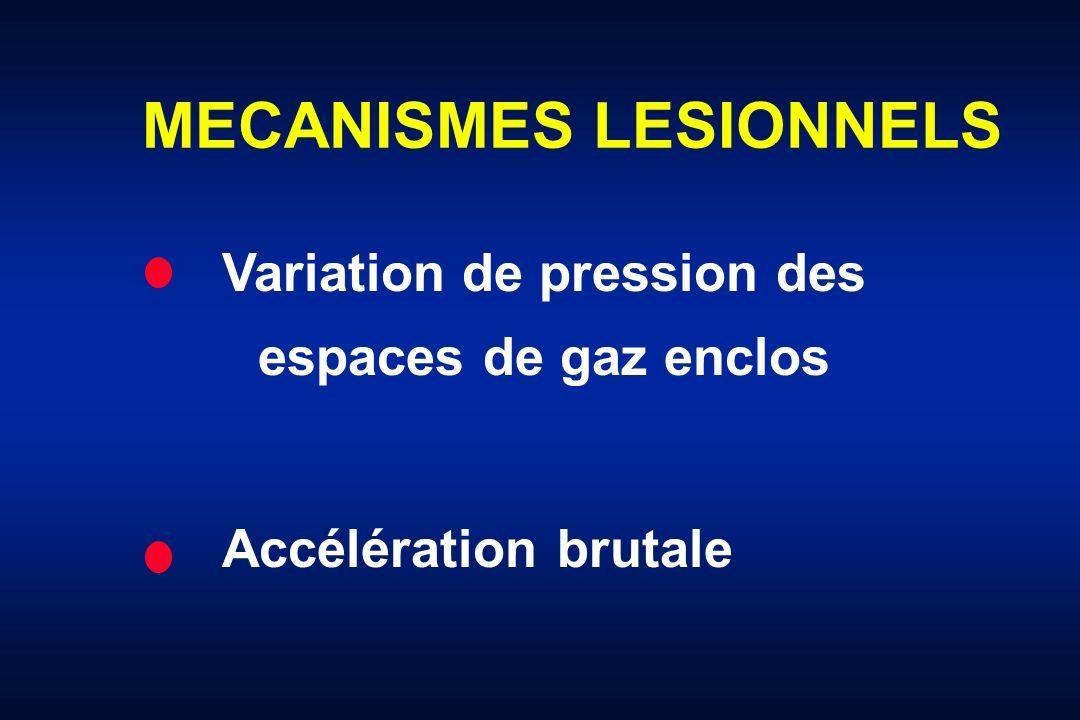 MECANISMES LESIONNELS Variation de pression des espaces de gaz enclos Accélération brutale