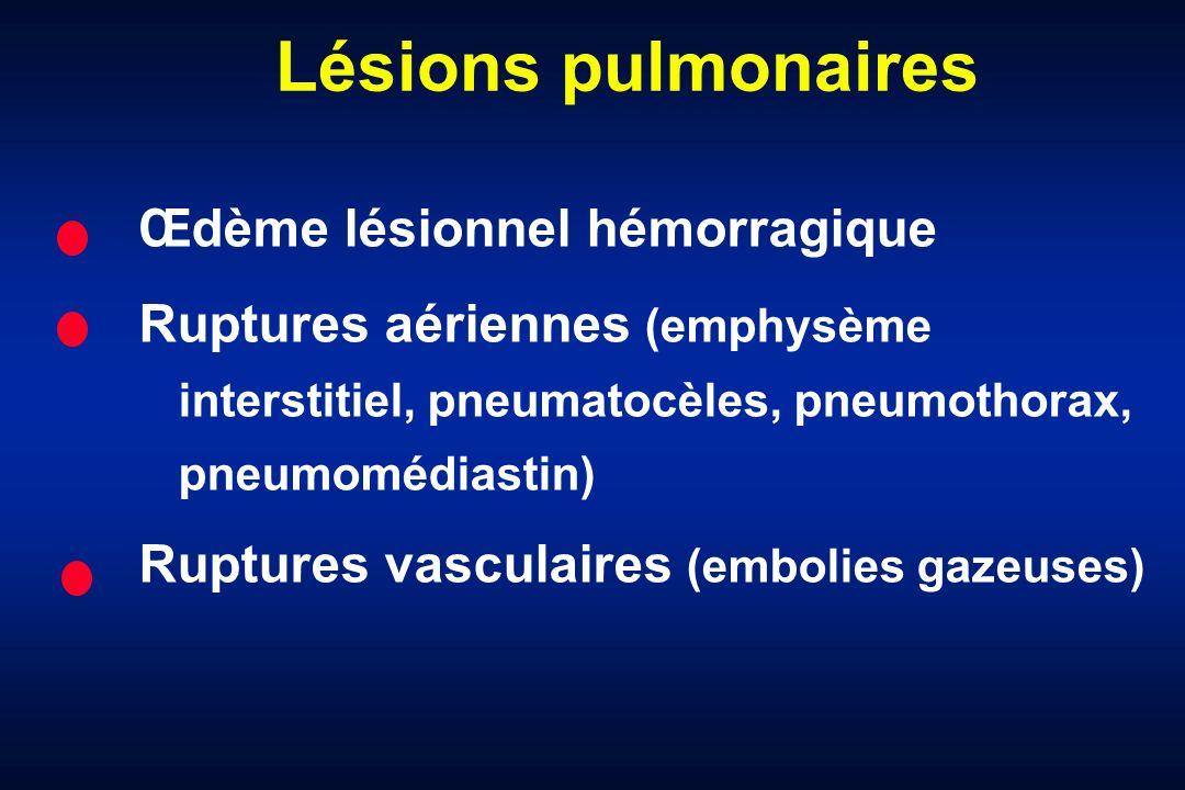 Lésions pulmonaires Œdème lésionnel hémorragique Ruptures aériennes (emphysème interstitiel, pneumatocèles, pneumothorax, pneumomédiastin) Ruptures va