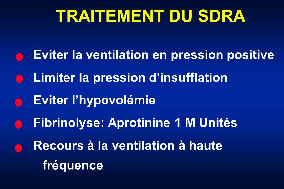 TRAITEMENT DU SDRA Eviter la ventilation en pression positive Limiter la pression dinsufflation Eviter lhypovolémie Fibrinolyse: Aprotinine 1 M Unités