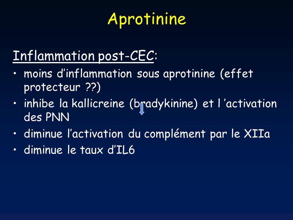 Inflammation post-CEC: moins dinflammation sous aprotinine (effet protecteur ??) inhibe la kallicreine (bradykinine) et l activation des PNN diminue l