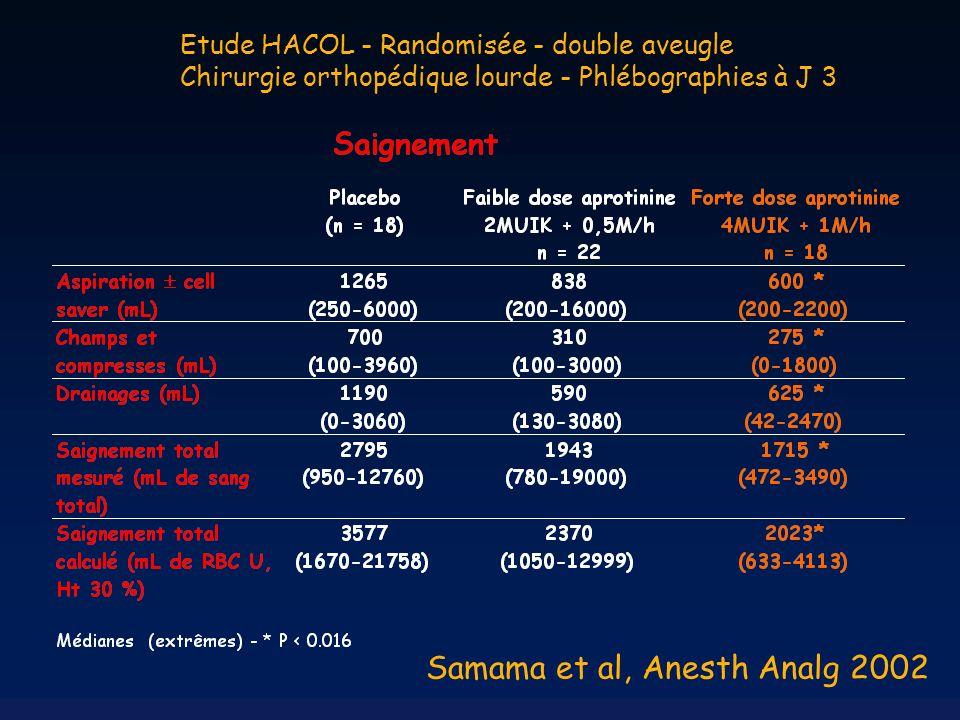 Etude HACOL - Randomisée - double aveugle Chirurgie orthopédique lourde - Phlébographies à J 3 Samama et al, Anesth Analg 2002