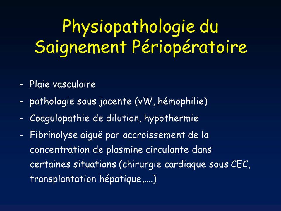 Physiopathologie du Saignement Périopératoire -Plaie vasculaire -pathologie sous jacente (vW, hémophilie) -Coagulopathie de dilution, hypothermie -Fib