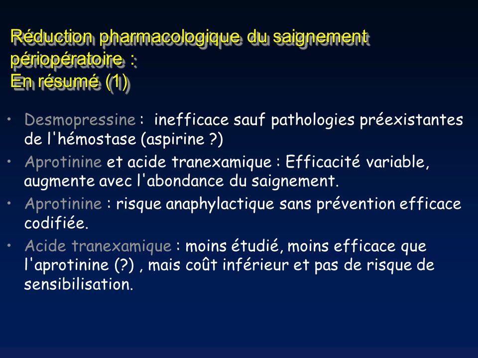 Réduction pharmacologique du saignement périopératoire : En résumé (1) Desmopressine : inefficace sauf pathologies préexistantes de l'hémostase (aspir