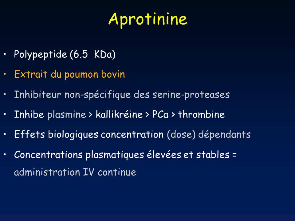 Acide tranexamique versus aprotinine : Le coût Aprotinine : 0,5 M UIK = 104,8 F * Acide tranexamique : 500mg = 2,3 F * * Prix AP-HP 75 kg, chirurgie cardiaque sous CEC, durée 4 h Aprotinine 2M + 0,5M + 0,5M/heure = 943 F Ac.