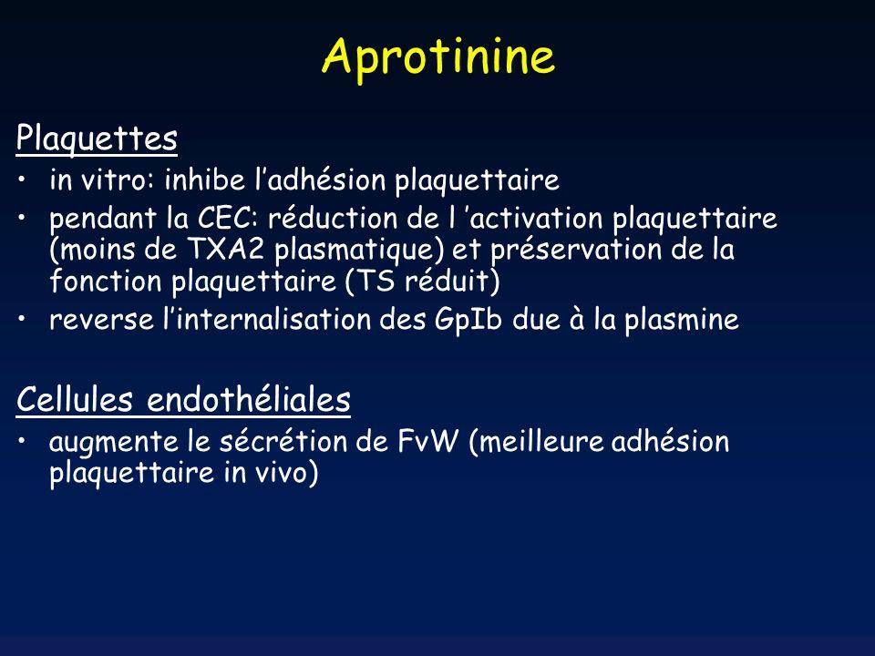 Plaquettes in vitro: inhibe ladhésion plaquettaire pendant la CEC: réduction de l activation plaquettaire (moins de TXA2 plasmatique) et préservation
