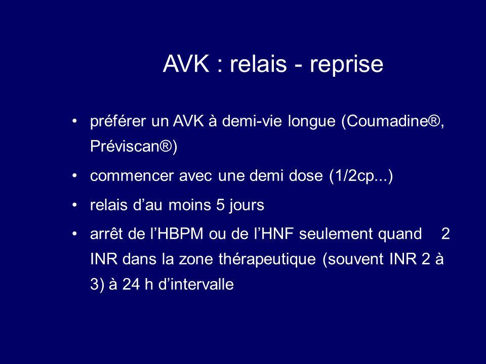 AVK : relais - reprise préférer un AVK à demi-vie longue (Coumadine®, Préviscan®) commencer avec une demi dose (1/2cp...) relais dau moins 5 jours arr