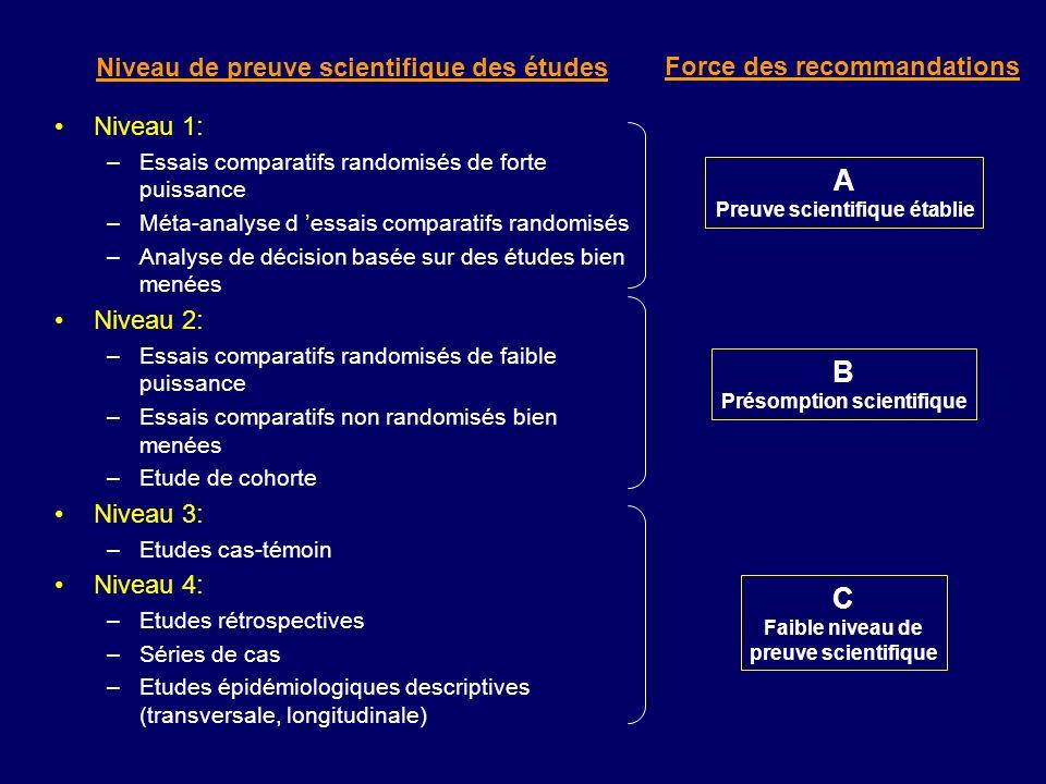 Niveau 1: –Essais comparatifs randomisés de forte puissance –Méta-analyse d essais comparatifs randomisés –Analyse de décision basée sur des études bi