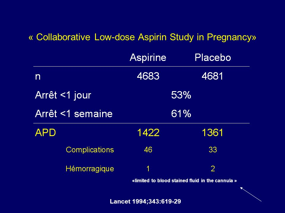 « Collaborative Low-dose Aspirin Study in Pregnancy» Lancet 1994;343:619-29 «limited to blood stained fluid in the cannula »