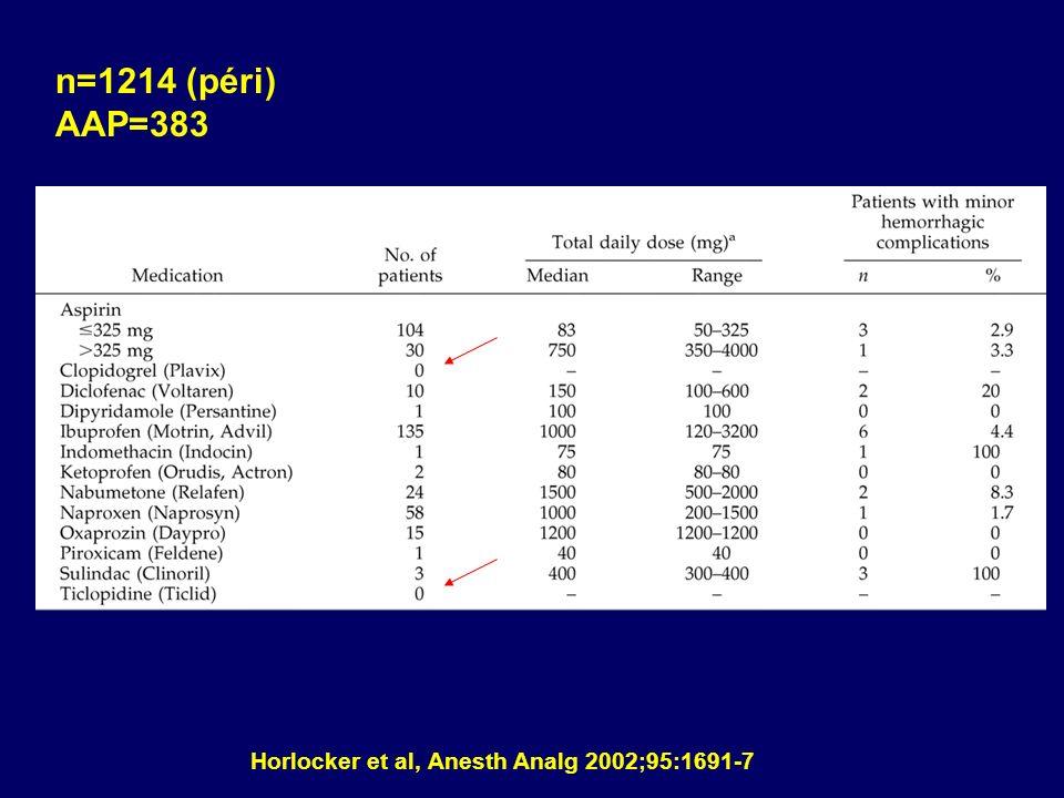 Horlocker et al, Anesth Analg 2002;95:1691-7 n=1214 (péri) AAP=383
