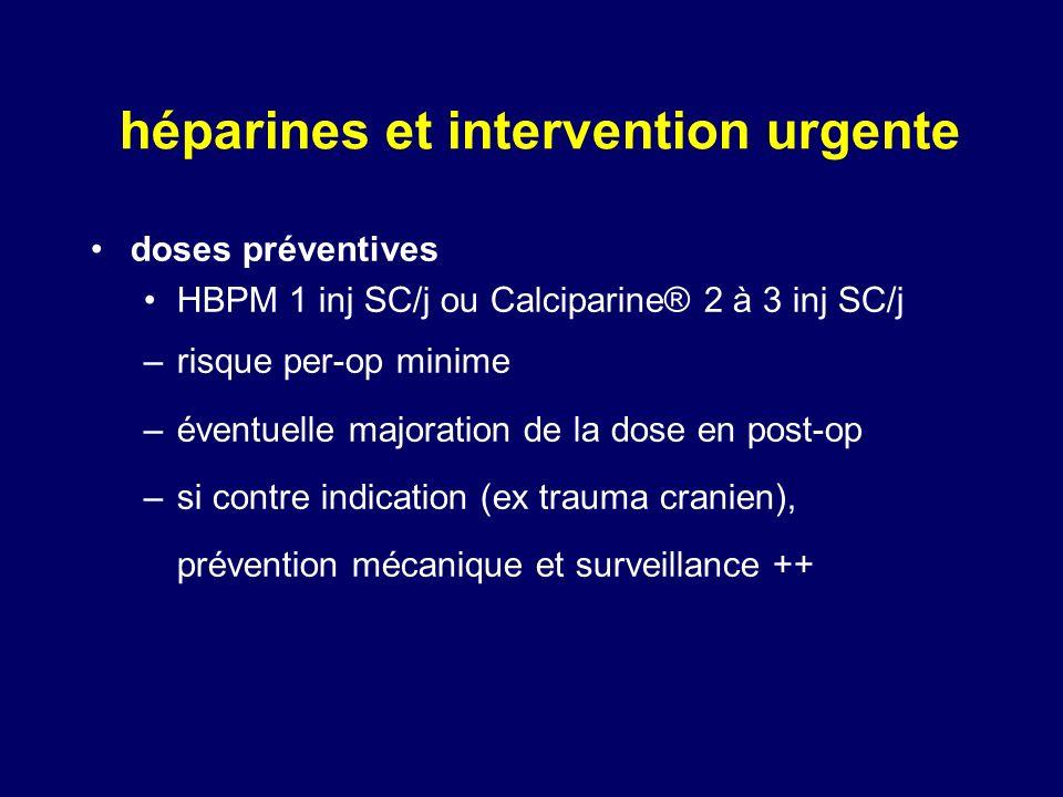 héparines et intervention urgente doses préventives HBPM 1 inj SC/j ou Calciparine® 2 à 3 inj SC/j –risque per-op minime –éventuelle majoration de la