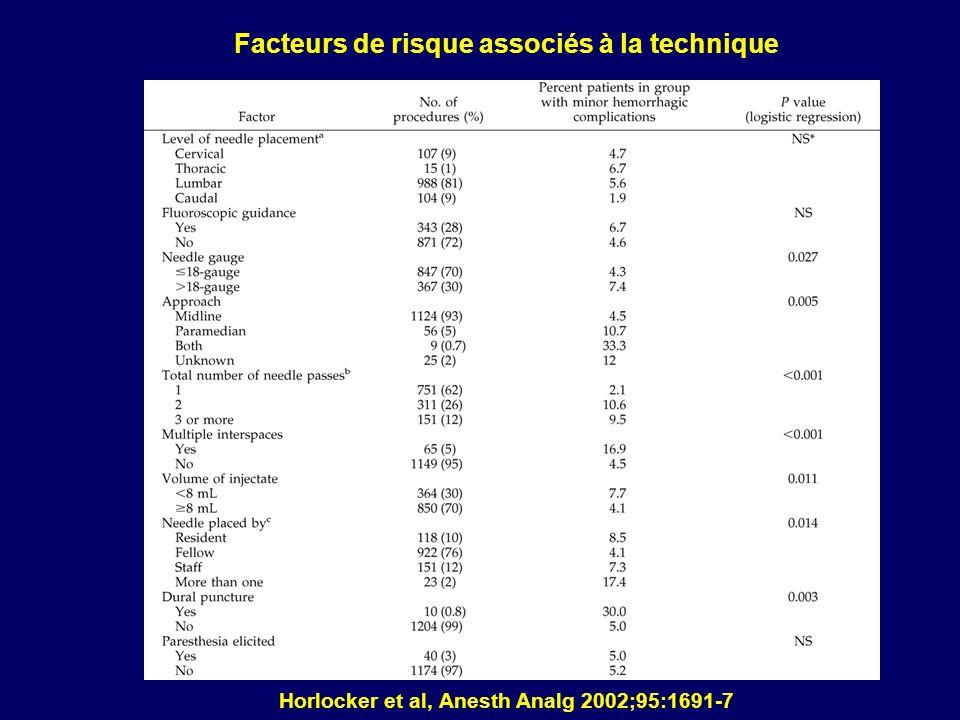 Horlocker et al, Anesth Analg 2002;95:1691-7 Facteurs de risque associés à la technique