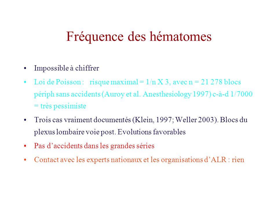 Fréquence des hématomes Impossible à chiffrer Loi de Poisson : risque maximal = 1/n X 3, avec n = 21 278 blocs périph sans accidents (Auroy et al. Ane