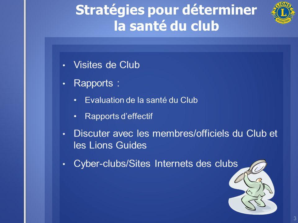 3 Stratégies pour déterminer la santé du club