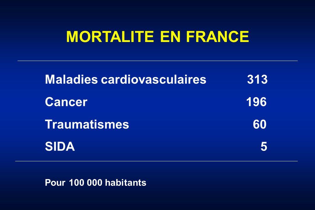 APPROCHE MULTIMETIERS Médecins Infirmières (IDE, IADE, IBODE) Aides soignants Assistante sociale