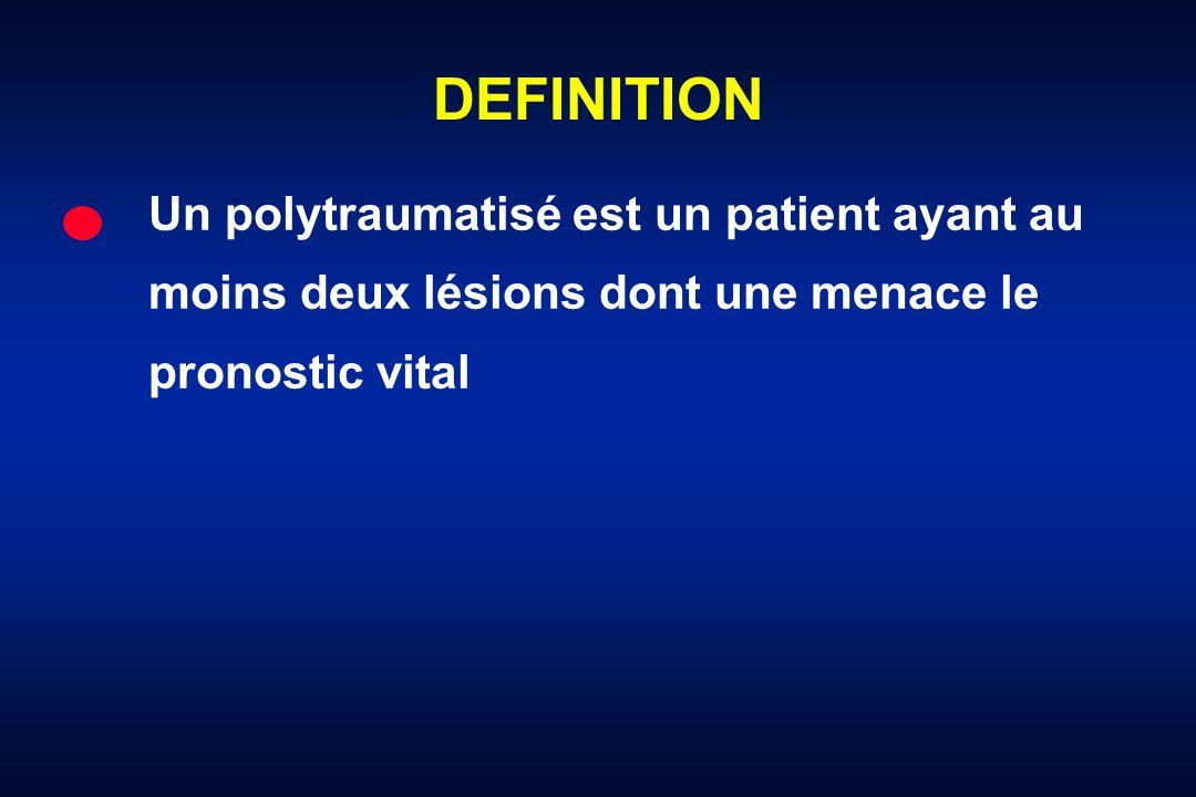 DEFINITION Un polytraumatisé est un patient ayant au moins deux lésions dont une menace le pronostic vital Un polytraumatisé est un patient qui a souffert dun traumatisme violent, quelles que soient les lésions apparentes