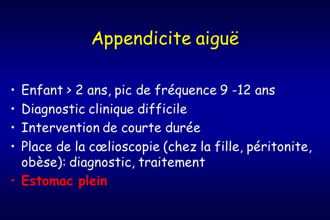 Appendicite aiguë Enfant > 2 ans, pic de fréquence 9 -12 ans Diagnostic clinique difficile Intervention de courte durée Place de la cœlioscopie (chez