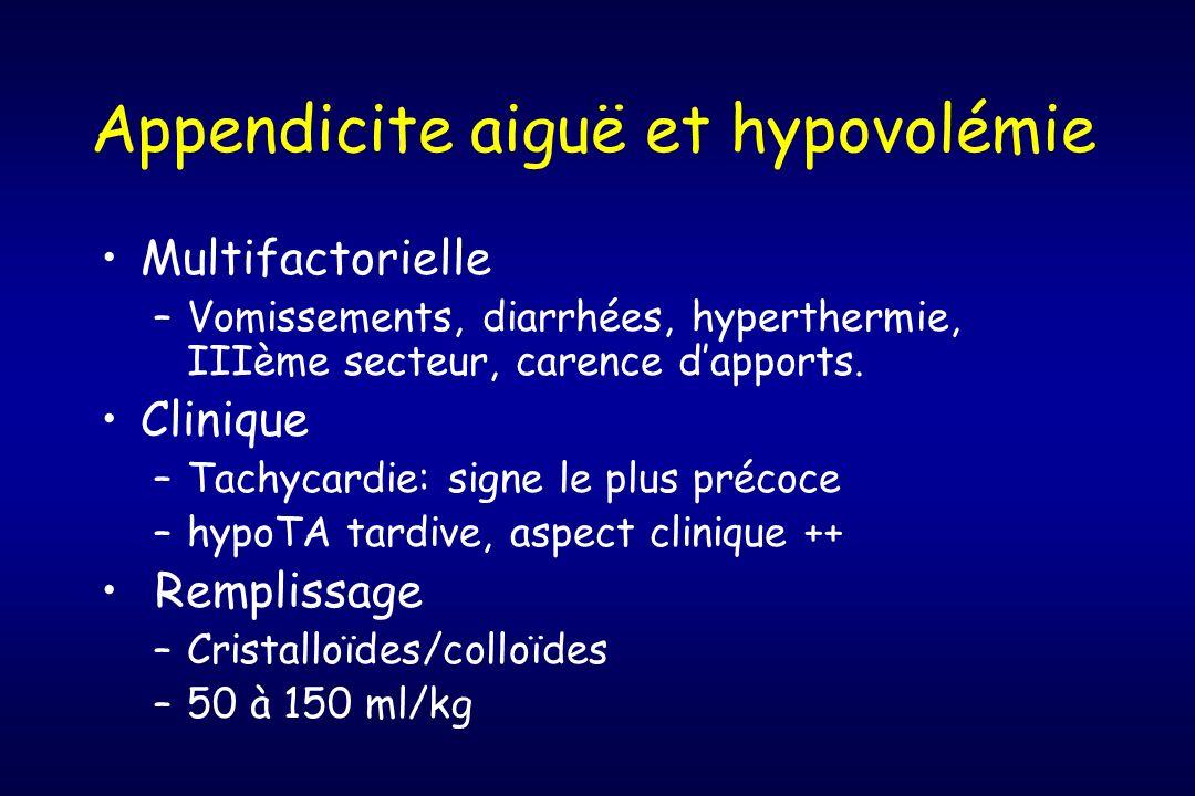 Appendicite aiguë et hypovolémie Multifactorielle –Vomissements, diarrhées, hyperthermie, IIIème secteur, carence dapports. Clinique –Tachycardie: sig