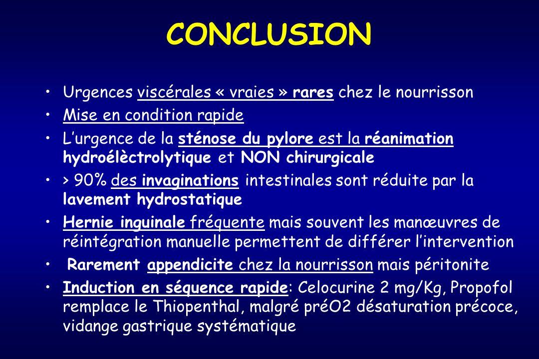 CONCLUSION Urgences viscérales « vraies » rares chez le nourrisson Mise en condition rapide Lurgence de la sténose du pylore est la réanimation hydroé