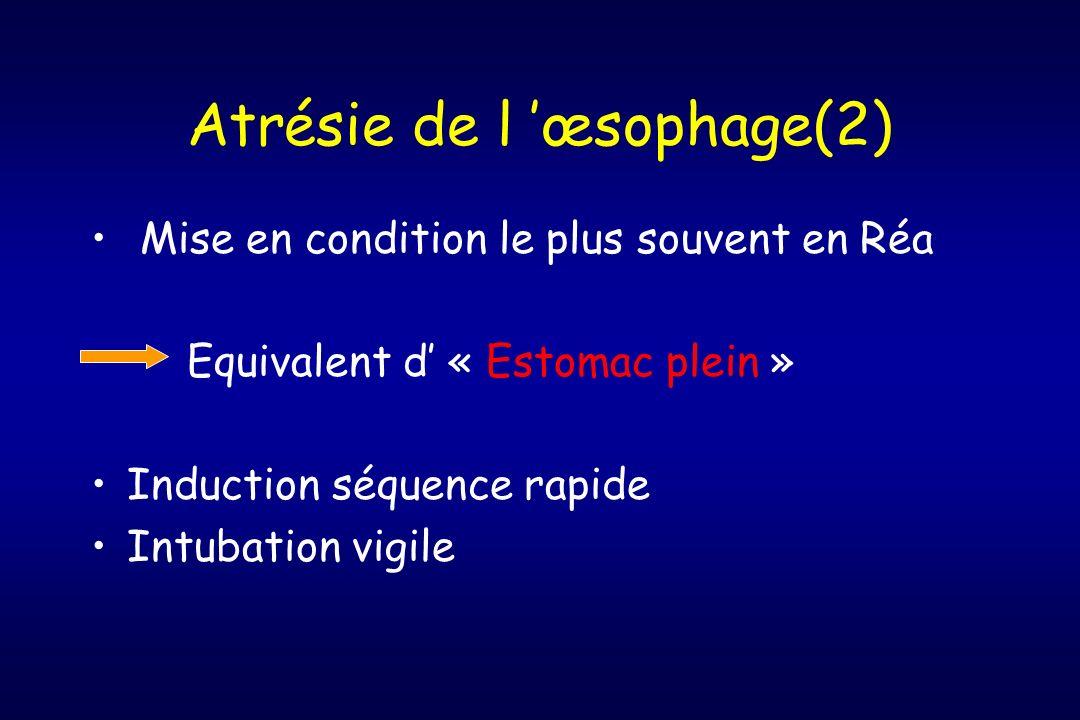 Atrésie de l œsophage(2) Mise en condition le plus souvent en Réa Equivalent d « Estomac plein » Induction séquence rapide Intubation vigile