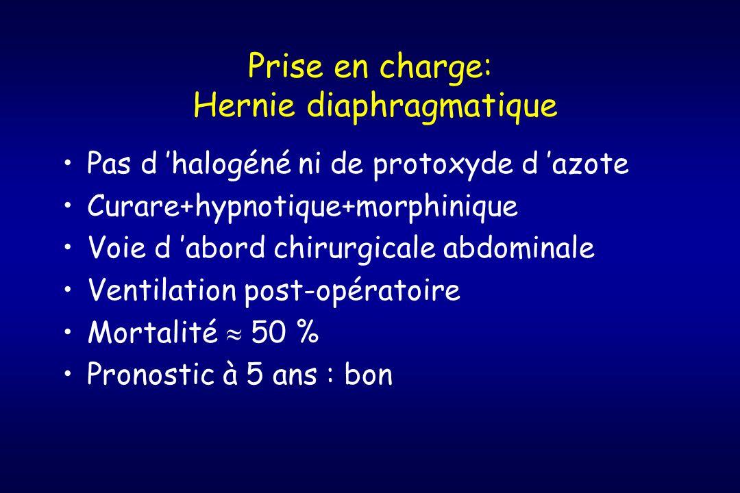 Prise en charge: Hernie diaphragmatique Pas d halogéné ni de protoxyde d azote Curare+hypnotique+morphinique Voie d abord chirurgicale abdominale Vent