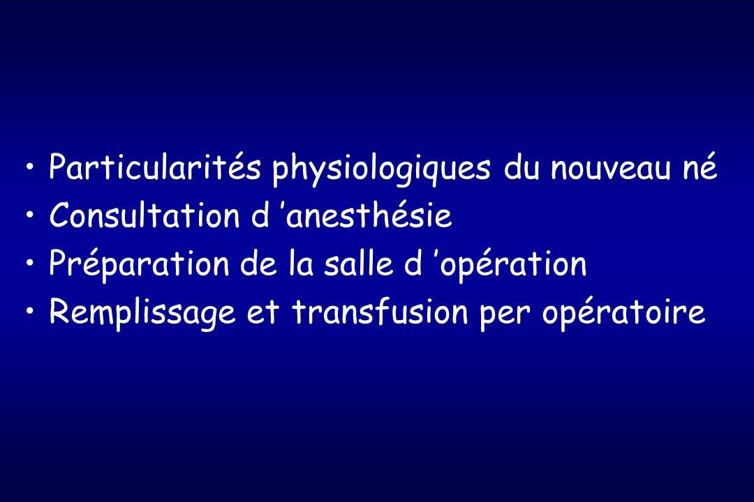 Particularités physiologiques du nouveau né Consultation d anesthésie Préparation de la salle d opération Remplissage et transfusion per opératoire