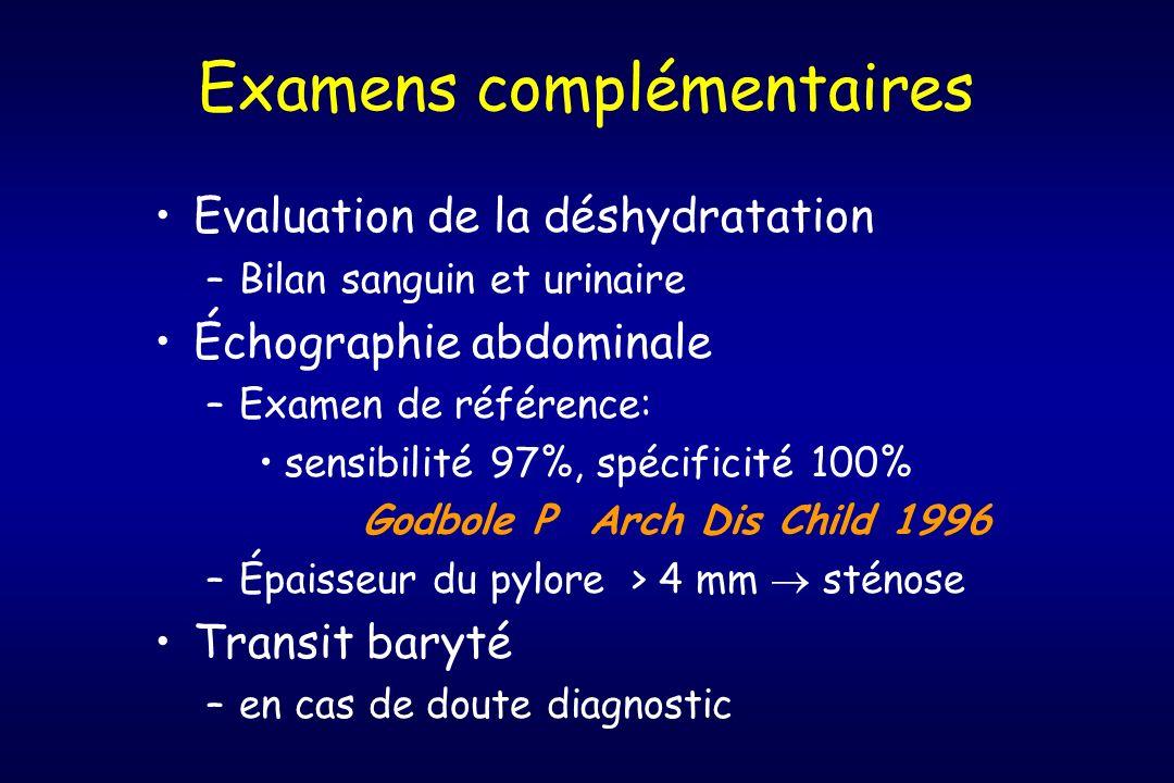 Examens complémentaires Evaluation de la déshydratation –Bilan sanguin et urinaire Échographie abdominale –Examen de référence: sensibilité 97%, spéci