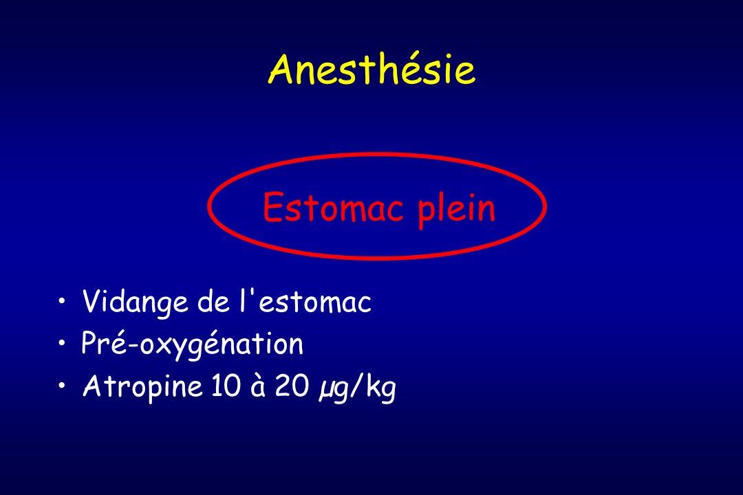 Anesthésie Estomac plein Vidange de l'estomac Pré-oxygénation Atropine 10 à 20 µg/kg