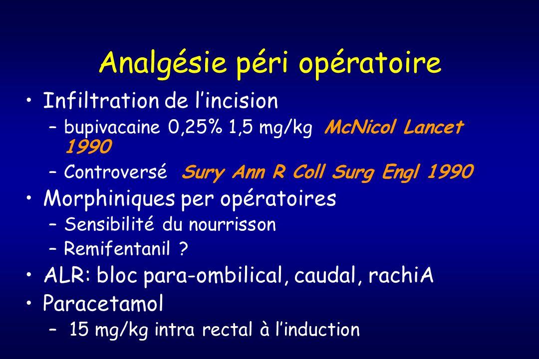 Analgésie péri opératoire Infiltration de lincision –bupivacaine 0,25% 1,5 mg/kg McNicol Lancet 1990 –Controversé Sury Ann R Coll Surg Engl 1990 Morph
