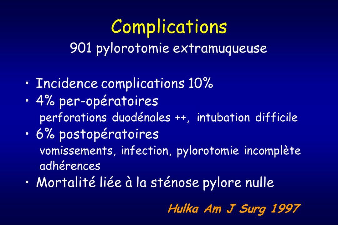 Complications 901 pylorotomie extramuqueuse Incidence complications 10% 4% per-opératoires perforations duodénales ++, intubation difficile 6% postopé
