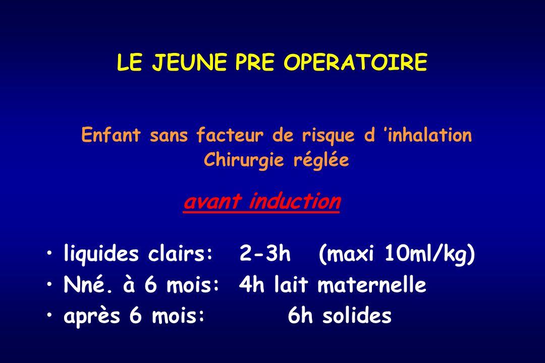LE JEUNE PRE OPERATOIRE liquides clairs:2-3h (maxi 10ml/kg) Nné. à 6 mois:4h lait maternelle après 6 mois:6h solides avant induction Enfant sans facte