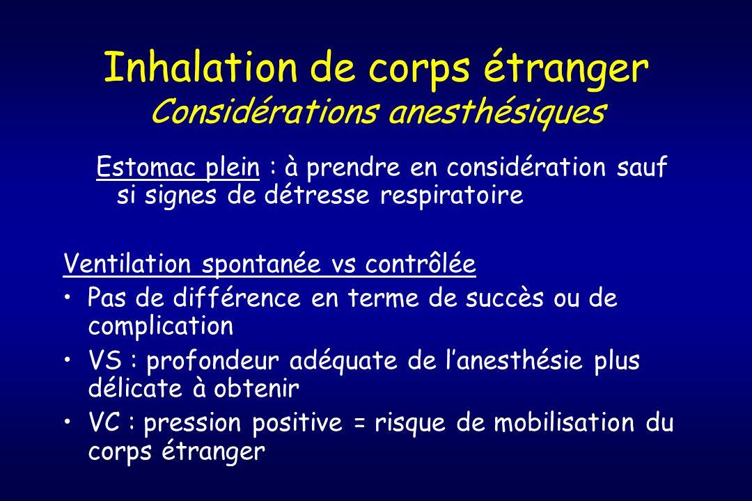 Inhalation de corps étranger Considérations anesthésiques Estomac plein : à prendre en considération sauf si signes de détresse respiratoire Ventilati