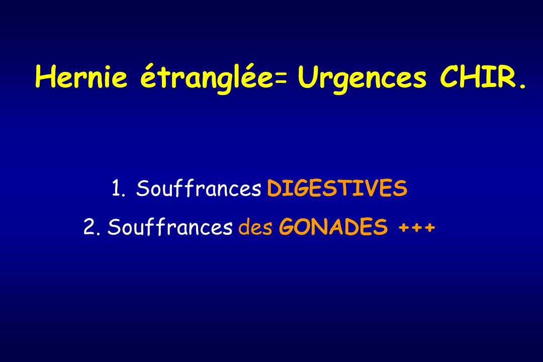Hernie étranglée= Urgences CHIR. 1.Souffrances DIGESTIVES 2.Souffrances des GONADES +++